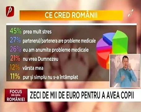 Despre primul studiu in domeniul infertilitatii din Romania